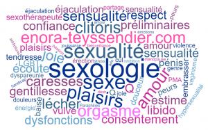 nuage de mots hypersexualité , éjaculation précoce, dyspareunie, Paraphilies, douleurs, peurs, PMA, bienveillance, addictions, ménopause , handicap, amour